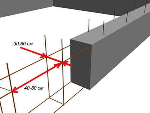 Расстояния между прутьями в армировании фундамента