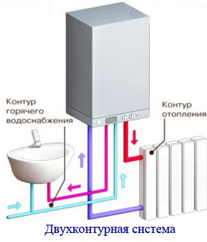 двухконтурная система обогрева