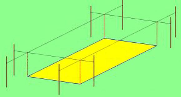 разметка под котлован для плавающего фундамента